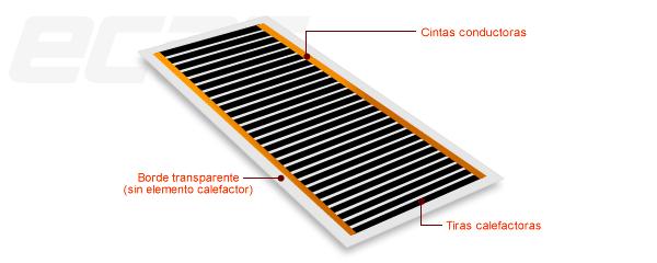 Folio radiante para suelo radiante el ctrico - Suelo radiante electrico precio m2 ...